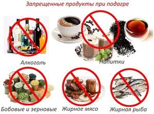Перечень продуктов, которые нельзя употреблять при подагре