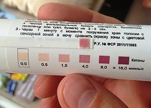 Ацетон в моче у ребенка - проверка тест-полоской