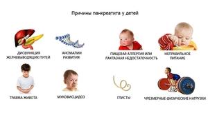 Какие признаки у панкреатита