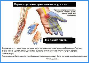 122Почему немеет правая рука от плеча до пальцев