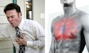 Причины сдавливания в грудине