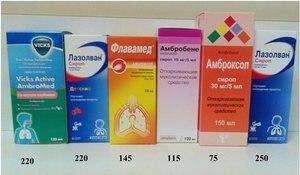 Список препаратов от кашля